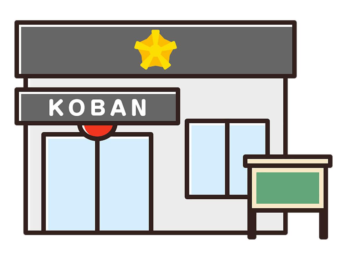 How to Koban